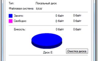 ⚡Как восстановить RAW диск