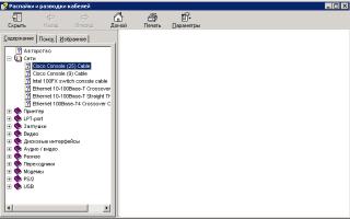 Ntfs работа с дополнительными потоками. Альтернативные потоки данных NTFS