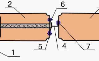 Смотреть как делать самодельные антенны из банок. Способы изготовления антенны из пивных банок своими руками