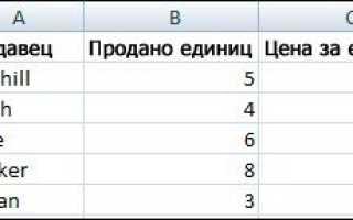 Как в Excel 2010 и 2013 скрывать и отображать сетку — Microsoft Excel для начинающих