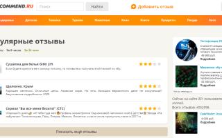 Антония profile powered by punbb. Лучшие инструменты для крауд-маркетинга