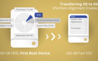 Перенос системы на SSD без переустановки – лучшие способы. Перенос системы на SSD без переустановки – лучшие способы Программа для переноса системы на ssd samsung