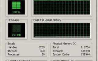 Цп всегда 100 что делать. Почему загружен процессор и как уменьшить загрузку ЦП? Работа фоновых системных процессов