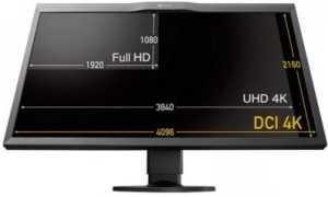 Стандартное разрешение экрана на компьютере. Какое разрешение экрана лучше для монитора? Как увеличить разрешение экрана на ноутбуке —