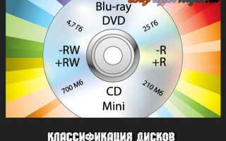 Какие диски можно перезаписывать много раз?