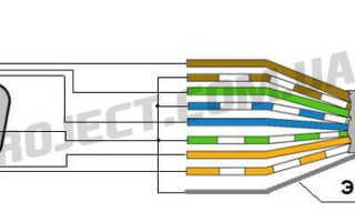 Удлинение vga кабеля своими руками. Как сделать длинный VGA кабель из сетевого кабеля пятой категории? Получение сигнала синхронизации с помощью диодов и резисторов