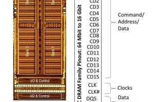 Создана компактная и дешевая оперативная память нового типа