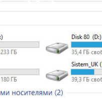 Как скрыть раздел диска в Windows — 4 способа