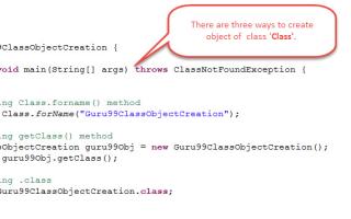 Полное руководство по Java Reflection API. Рефлексия на примерах